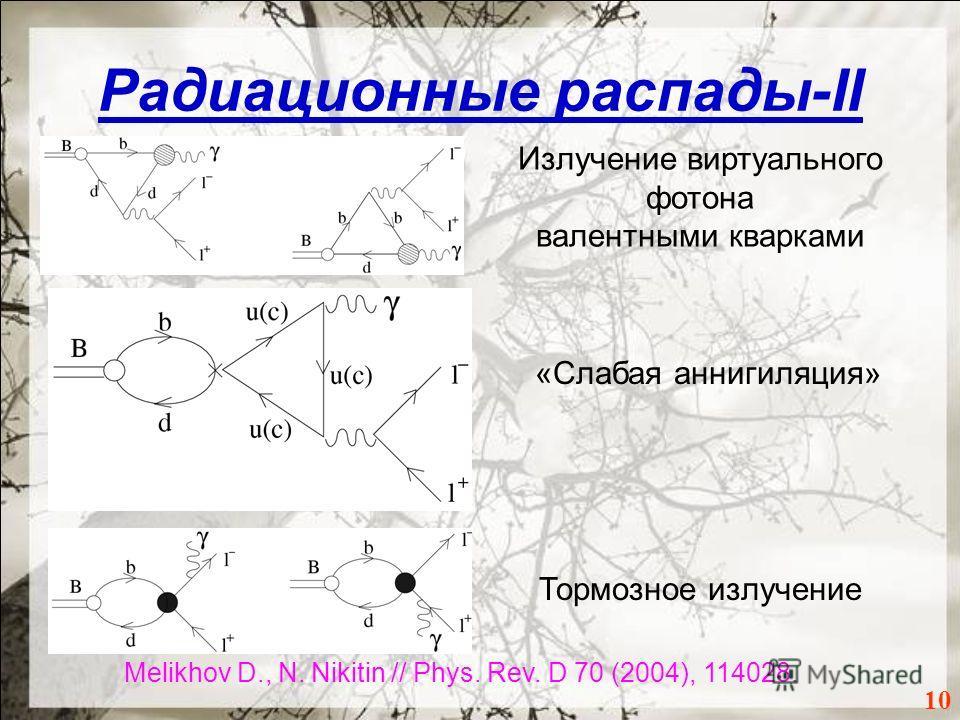 Радиационные распады-II 10 Melikhov D., N. Nikitin // Phys. Rev. D 70 (2004), 114028. Излучение виртуального фотона валентными кварками «Слабая аннигиляция» Тормозное излучение