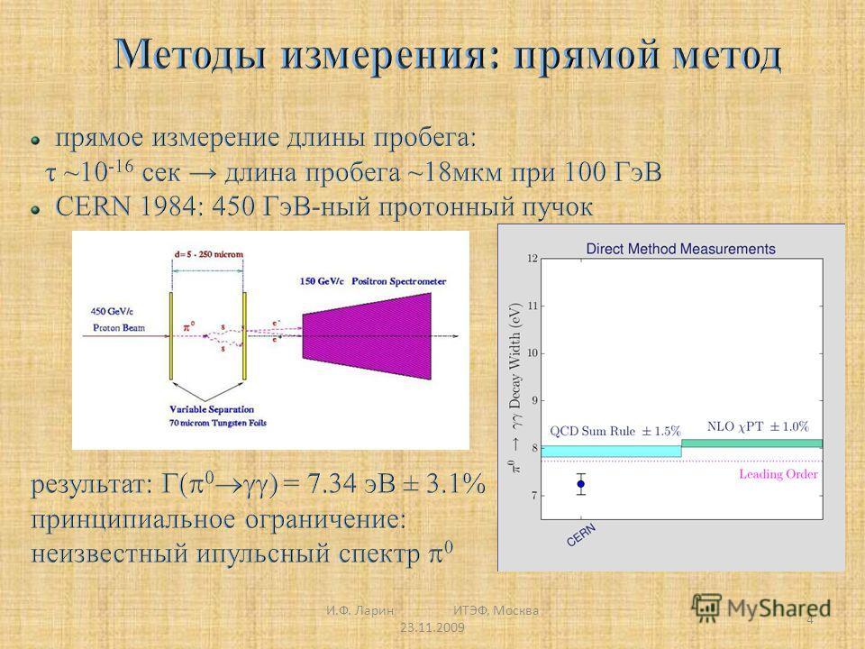 И.Ф. Ларин ИТЭФ, Москва 23.11.2009 4