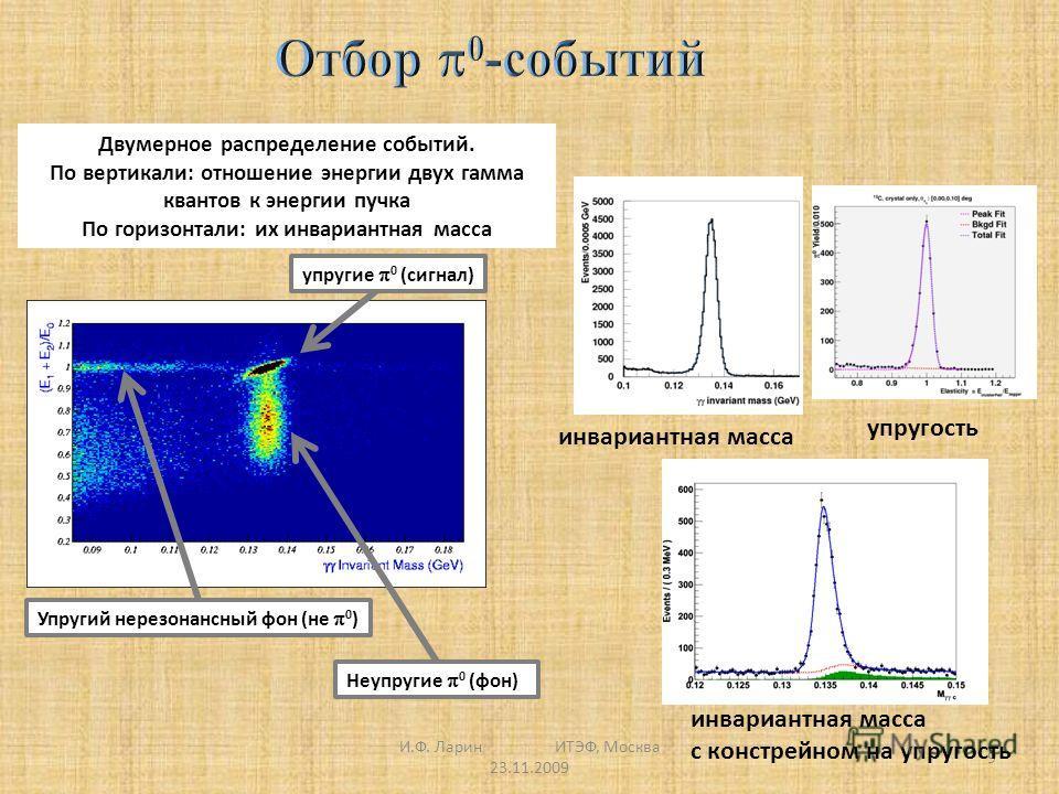9 Упругий нерезонансный фон (не 0 ) упругие 0 (сигнал) Неупругие 0 (фон) Двумерное распределение событий. По вертикали: отношение энергии двух гамма квантов к энергии пучка По горизонтали: их инвариантная масса инвариантная масса упругость инвариантн