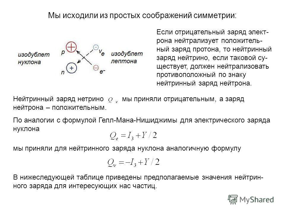 Мы исходили из простых соображений симметрии: Если отрицательный заряд элект- рона нейтрализует положитель- ный заряд протона, то нейтринный заряд нейтрино, если таковой су- ществует, должен нейтрализовать противоположный по знаку нейтринный заряд не