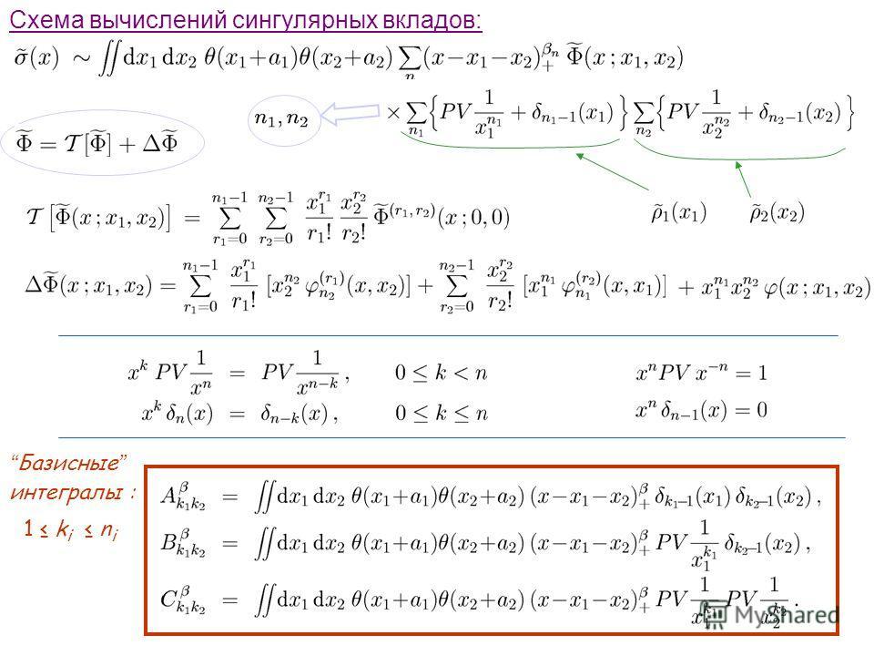 7 Базисные интегралы : Схема вычислений сингулярных вкладов: 1 k i n i