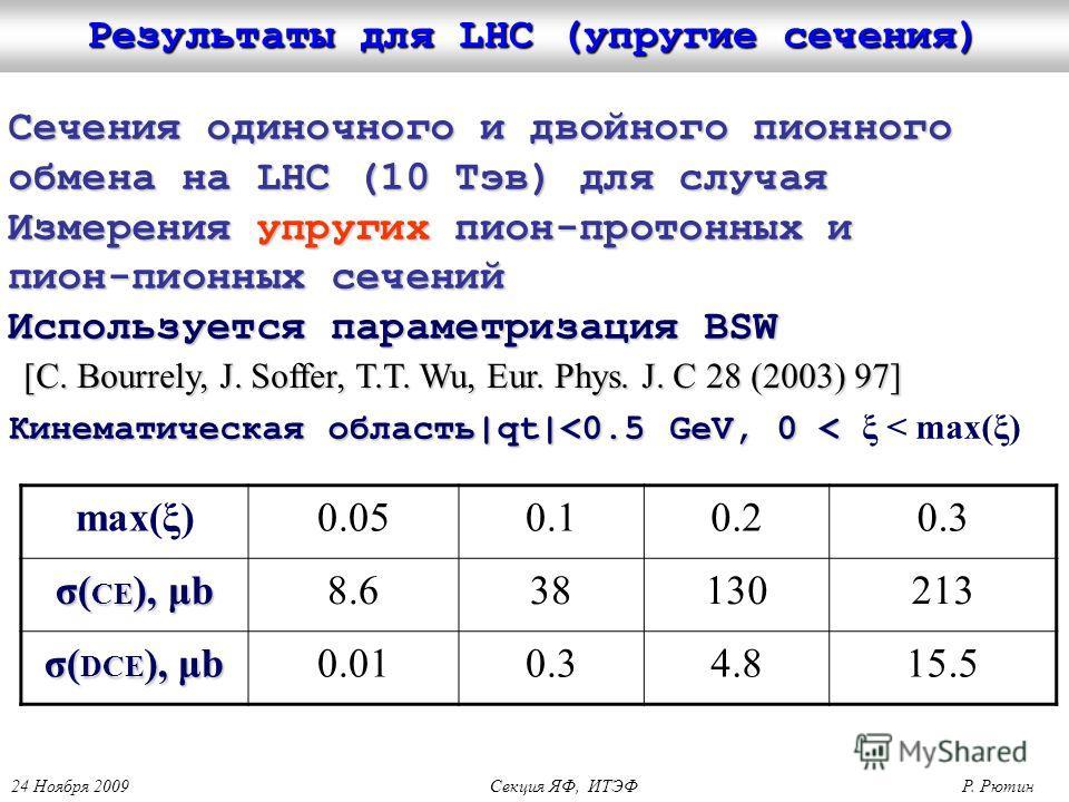 24 Ноября 2009 Секция ЯФ, ИТЭФ Р. Рютин Результаты для LHC (упругие сечения) Сечения одиночного и двойного пионного обмена на LHC (10 Тэв) для случая Измерения упругих пион-протонных и пион-пионных сечений Используется параметризация BSW Кинематическ