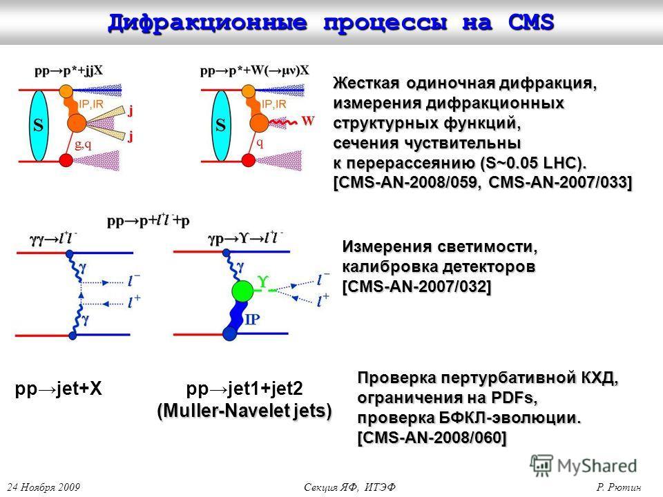 24 Ноября 2009 Секция ЯФ, ИТЭФ Р. Рютин Дифракционные процессы на CMS ppjet+X ppjet1+jet2 (Muller-Navelet jets) Жесткая одиночная дифракция, измерения дифракционных структурных функций, сечения чуствительны к перерассеянию (S~0.05 LHC). [CMS-AN-2008/