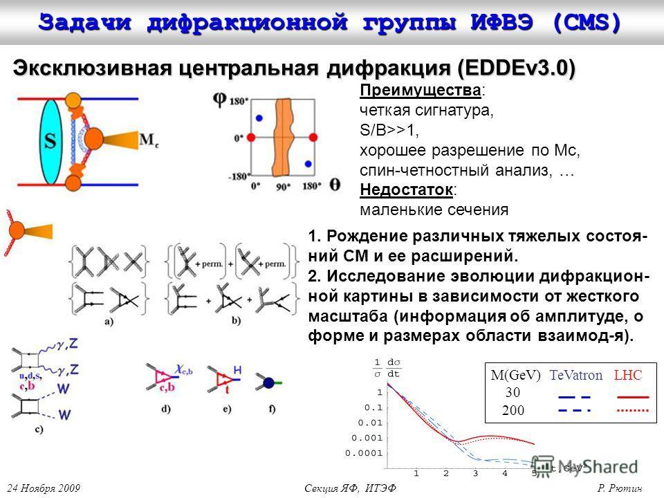24 Ноября 2009 Секция ЯФ, ИТЭФ Р. Рютин Задачи дифракционной группы ИФВЭ (CMS) Эксклюзивная центральная дифракция (EDDEv3.0) Преимущества: четкая сигнатура, S/B>>1, хорошее разрешение по Mc, спин-четностный анализ, … Недостаток: маленькие сечения 1.
