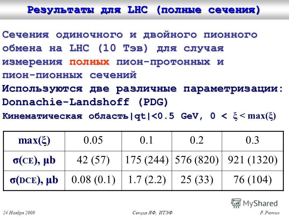 24 Ноября 2009 Секция ЯФ, ИТЭФ Р. Рютин Результаты для LHC (полные сечения) max(ξ)0.050.10.20.3 σ( CE ), μb 42 (57)175 (244)576 (820)921 (1320) σ( DCE ), μb 0.08 (0.1)1.7 (2.2)25 (33)76 (104) Сечения одиночного и двойного пионного обмена на LHC (10 Т
