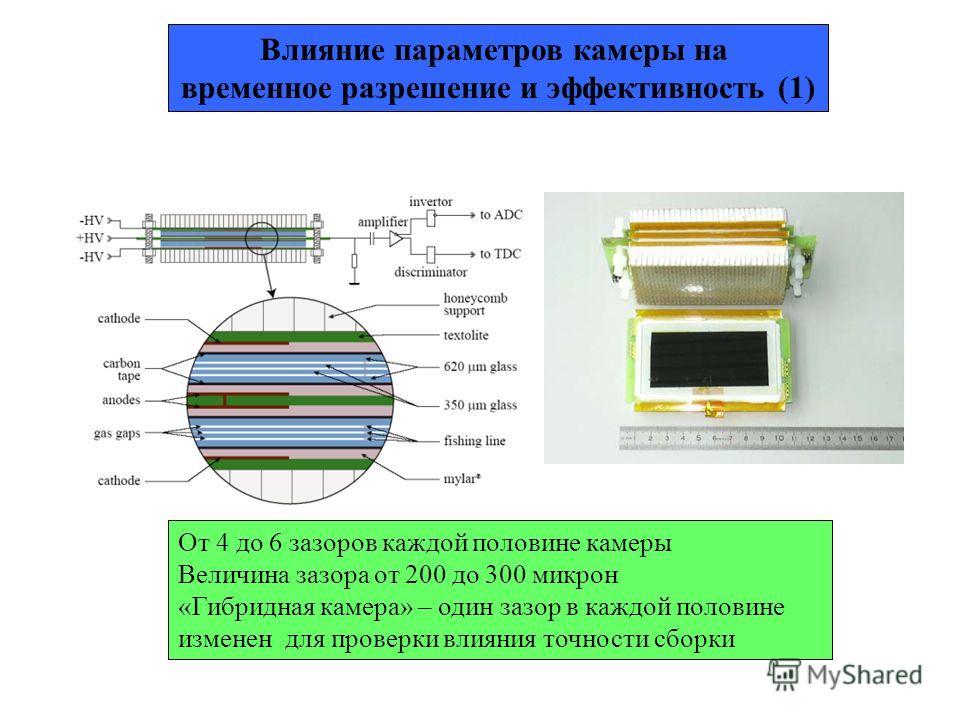 Влияние параметров камеры на временное разрешение и эффективность (1) От 4 до 6 зазоров каждой половине камеры Величина зазора от 200 до 300 микрон «Гибридная камера» – один зазор в каждой половине изменен для проверки влияния точности сборки