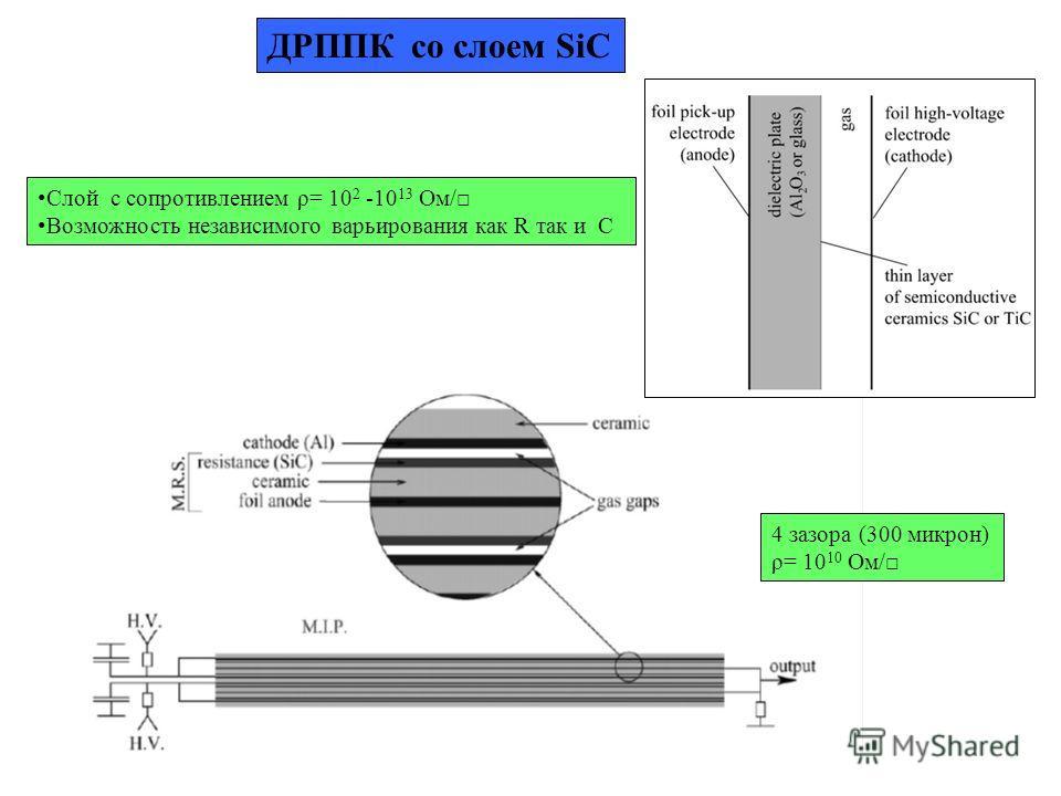 ДРППК со слоем SiC Слой с сопротивлением ρ= 10 2 -10 13 Ом/ Возможность независимого варьирования как R так и C 4 зазора (300 микрон) ρ= 10 10 Ом/