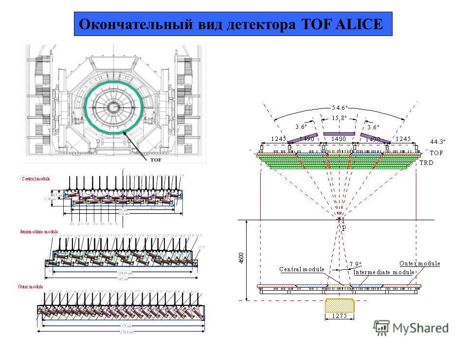 Окончательный вид детектора TOF ALICE