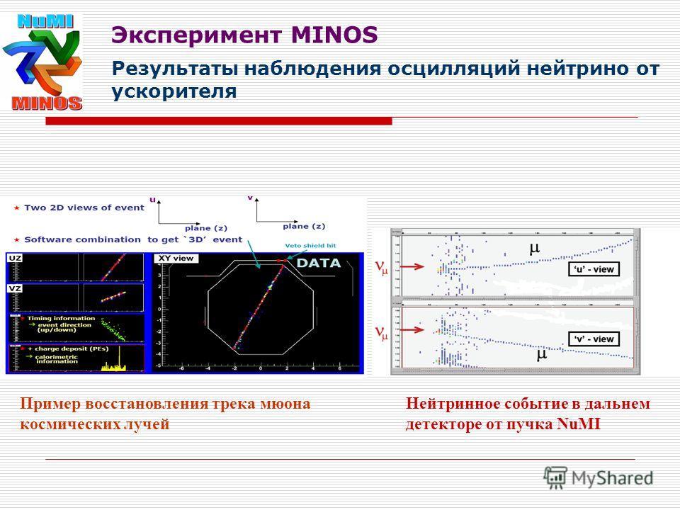 Эксперимент MINOS Результаты наблюдения осцилляций нейтрино от ускорителя Пример восстановления трека мюона космических лучей Нейтринное событие в дальнем детекторе от пучка NuMI