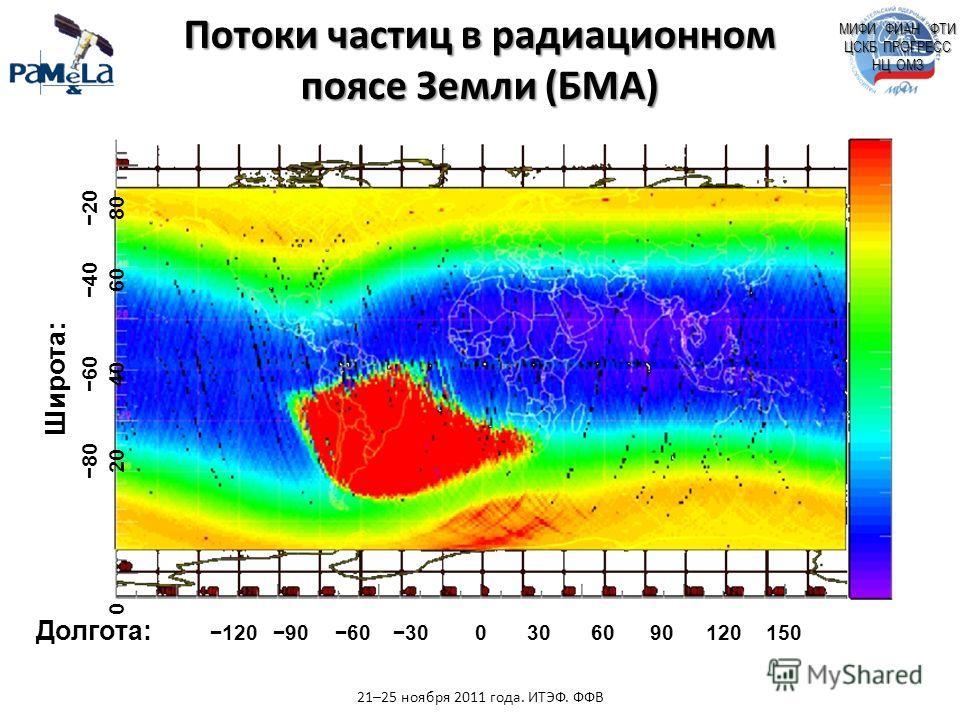 МИФИ ФИАН ФТИ ЦСКБ ПРОГРЕСС НЦ ОМЗ Потоки частиц в радиационном поясе Земли (БМА) 21–25 ноября 2011 года. ИТЭФ. ФФВ Долгота: 1209060300306090120150 Широта: 80604020 020406080
