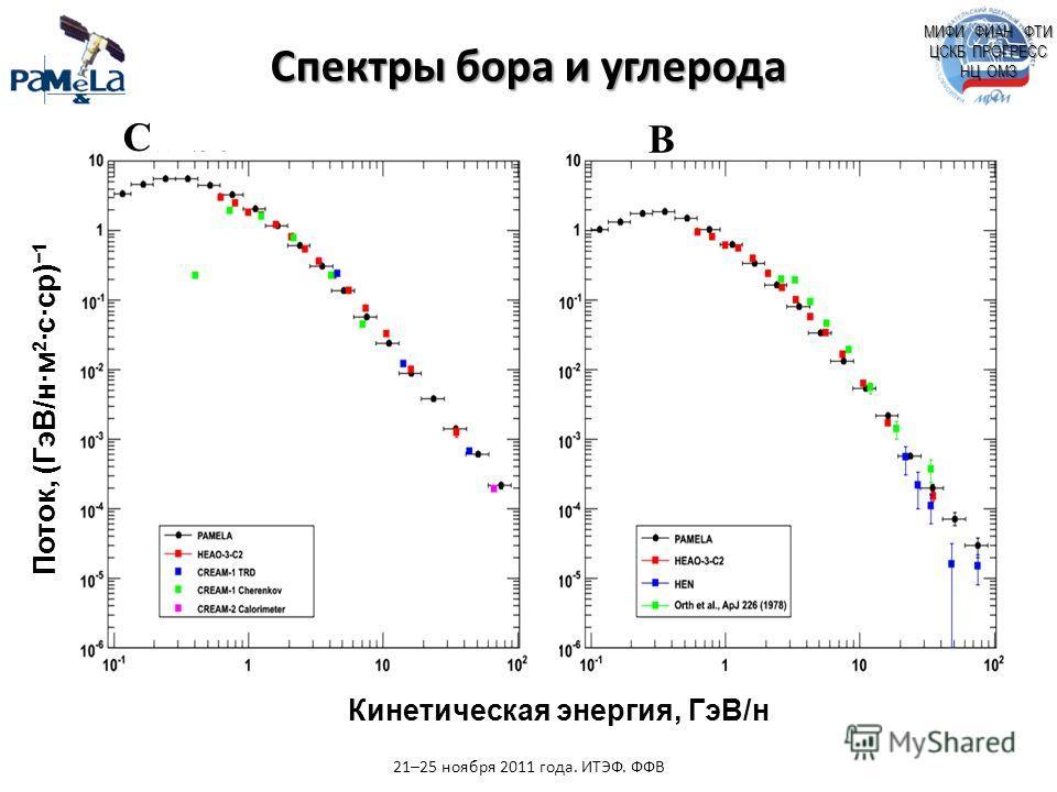 МИФИ ФИАН ФТИ ЦСКБ ПРОГРЕСС НЦ ОМЗ Carbon Boron Спектры бора и углерода 21–25 ноября 2011 года. ИТЭФ. ФФВ Поток, (ГэВ/н·м 2 ·с·ср) 1 Кинетическая энергия, ГэВ/н