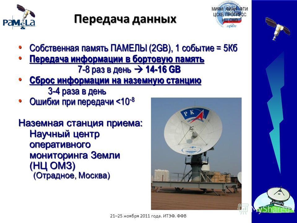 Собственная память ПАМЕЛЫ (2GB), 1 событие = 5Кб Собственная память ПАМЕЛЫ (2GB), 1 событие = 5Кб Передача информации в бортовую память 7-8 раз в день 14-16 GB Передача информации в бортовую память 7-8 раз в день 14-16 GB Сброс информации на наземную