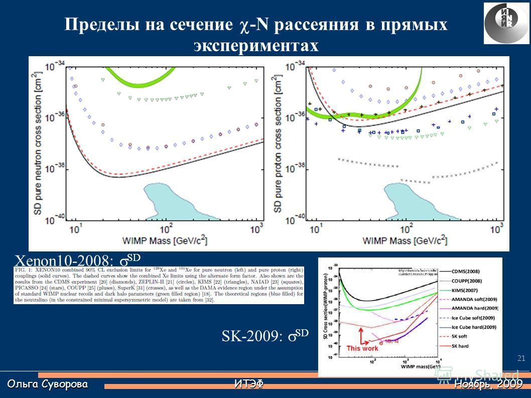 21 Ольга Суворова ИТЭФ Ноябрь, 2009 Пределы на сечение -N рассеяния в прямых экспериментах SK-2009: SD Xenon10-2008: SD