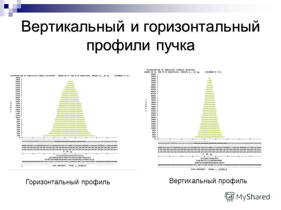 Вертикальный и горизонтальный профили пучка Горизонтальный профиль Вертикальный профиль