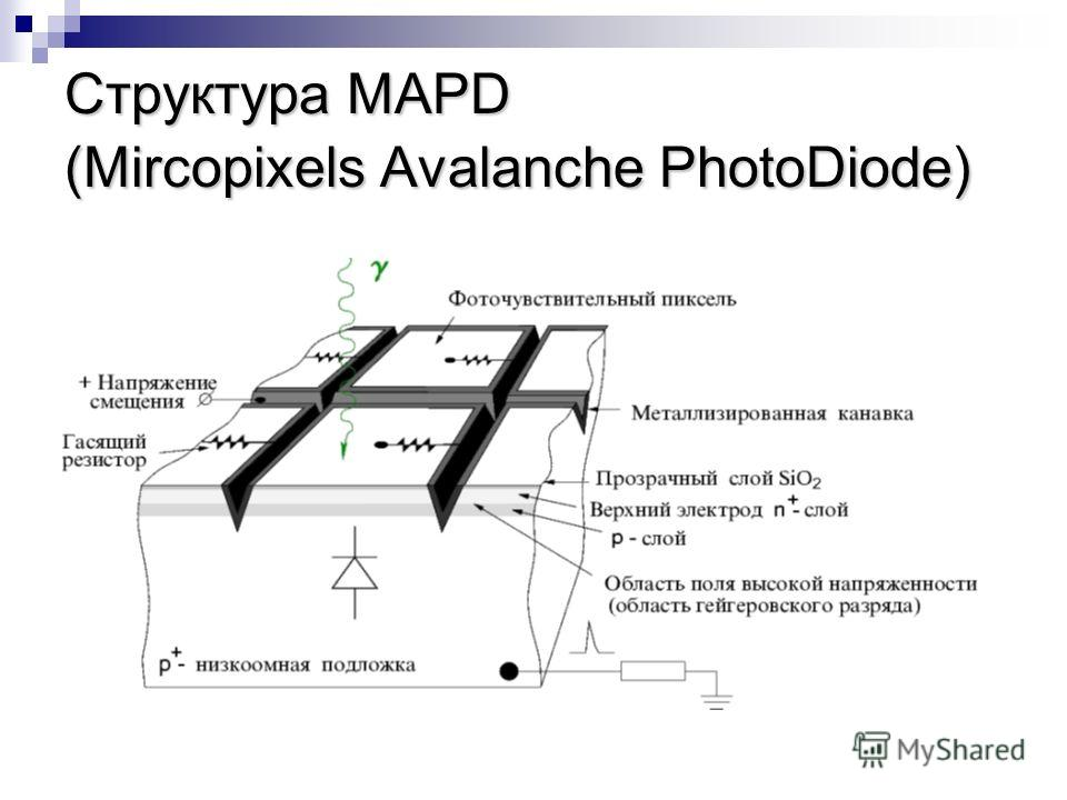 Структура MAPD (Mircopixels Avalanche PhotoDiode)