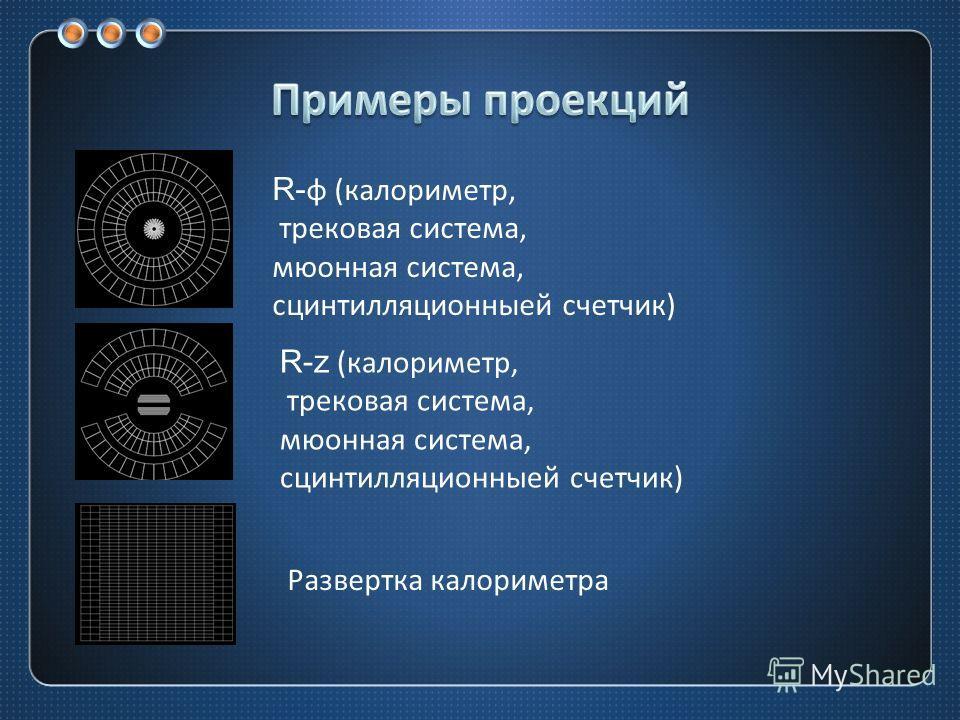 R- φ (калориметр, трековая система, мюонная система, сцинтилляционныей счетчик) R-z (калориметр, трековая система, мюонная система, сцинтилляционныей счетчик) Развертка калориметра