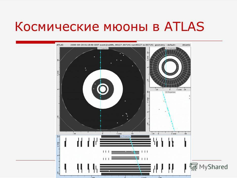 Космические мюоны в ATLAS