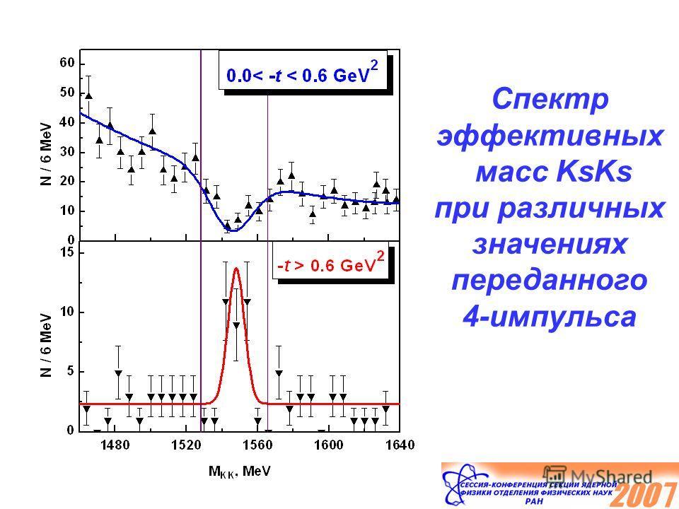 Спектр эффективных масс KsKs при различных значениях переданного 4-импульса