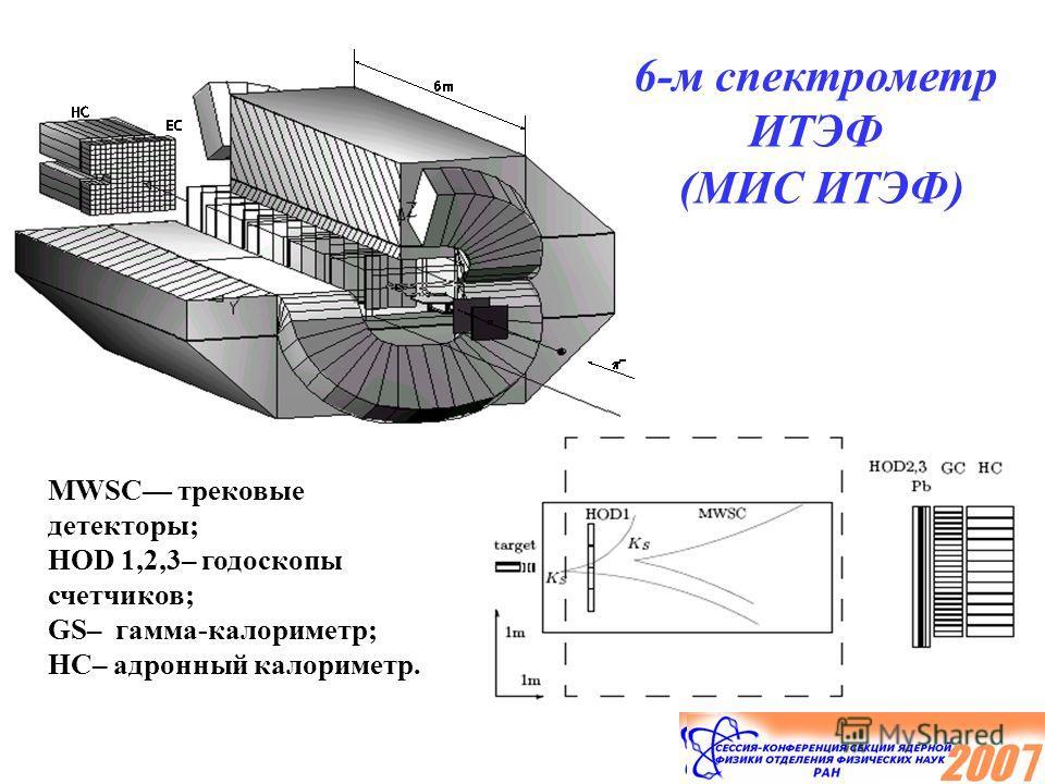 MWSC трековые детекторы; HOD 1,2,3– годоскопы счетчиков; GS– гамма-калориметр; HC– адронный калориметр. 6-м спектрометр ИТЭФ (МИС ИТЭФ)