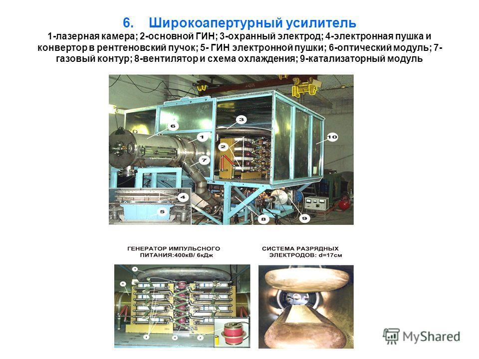 6. Широкоапертурный усилитель 1-лазерная камера; 2-основной ГИН; 3-охранный электрод; 4-электронная пушка и конвертор в рентгеновский пучок; 5- ГИН электронной пушки; 6-оптический модуль; 7- газовый контур; 8-вентилятор и схема охлаждения; 9-катализа