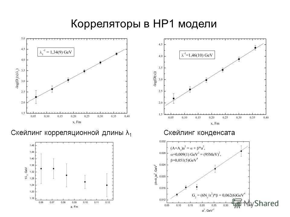 Корреляторы в HP1 модели Скейлинг корреляционной длины λ 1 Скейлинг конденсата
