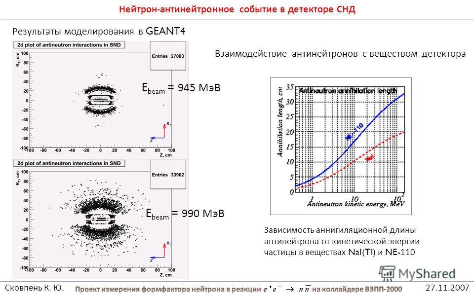 Сковпень К. Ю. 27.11.2007 Нейтрон-антинейтронное событие в детекторе СНД E beam = 945 МэВ E beam = 990 МэВ Зависимость аннигиляционной длины антинейтрона от кинетической энергии частицы в веществах NaI(Tl) и NE- 110 Взаимодействие антинейтронов с вещ