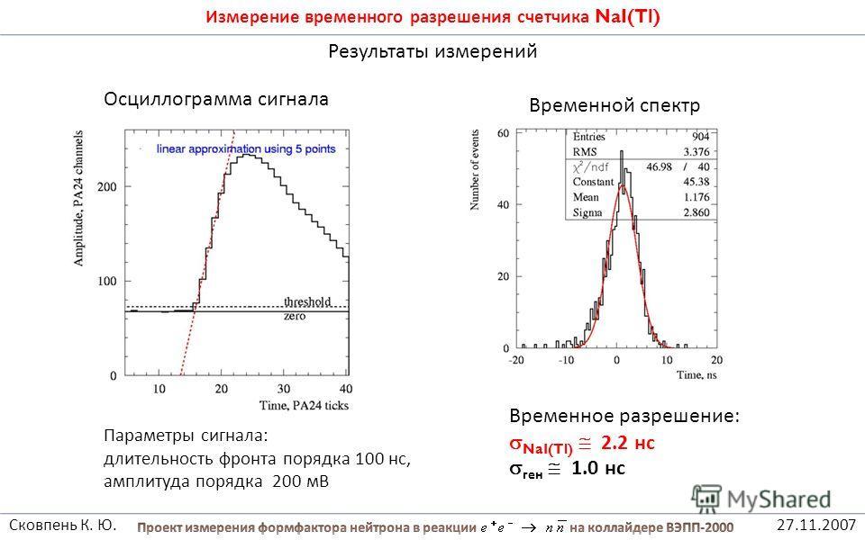 Сковпень К. Ю. 27.11.2007 Измерение временного разрешения счетчика NaI(Tl) Осциллограмма сигнала Временное разрешение: NaI(Tl) 2.2 нс ген 1.0 нс Временной спектр Результаты измерений Параметры сигнала: длительность фронта порядка 100 нс, амплитуда по