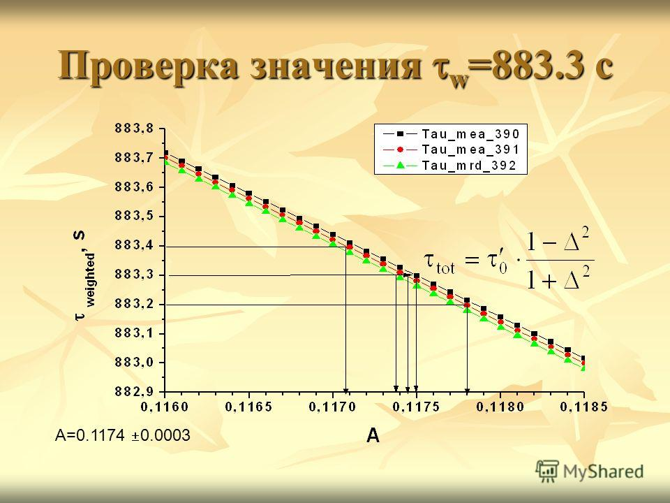 Проверка значения w =883.3 с A=0.1174 0.0003