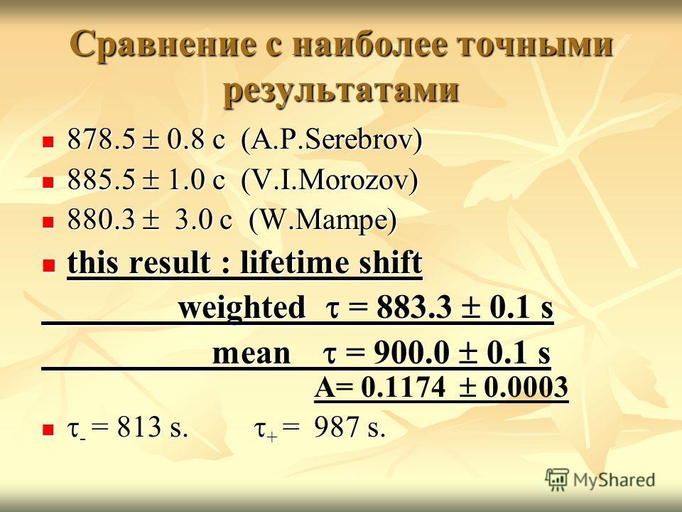Сравнение с наиболее точными результатами 878.5 0.8 c (A.P.Serebrov) 878.5 0.8 c (A.P.Serebrov) 885.5 1.0 c (V.I.Morozov) 885.5 1.0 c (V.I.Morozov) 880.3 3.0 c (W.Mampe) 880.3 3.0 c (W.Mampe) this result : lifetime shift this result : lifetime shift