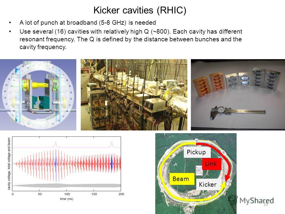 33 Kicker cavities (RHIC) A lot of punch at broadband (5-8 GHz) is needed Use several (16) cavities with relatively high Q (~800). Each cavity has different resonant frequency. The Q is defined by the distance between bunches and the cavity frequency