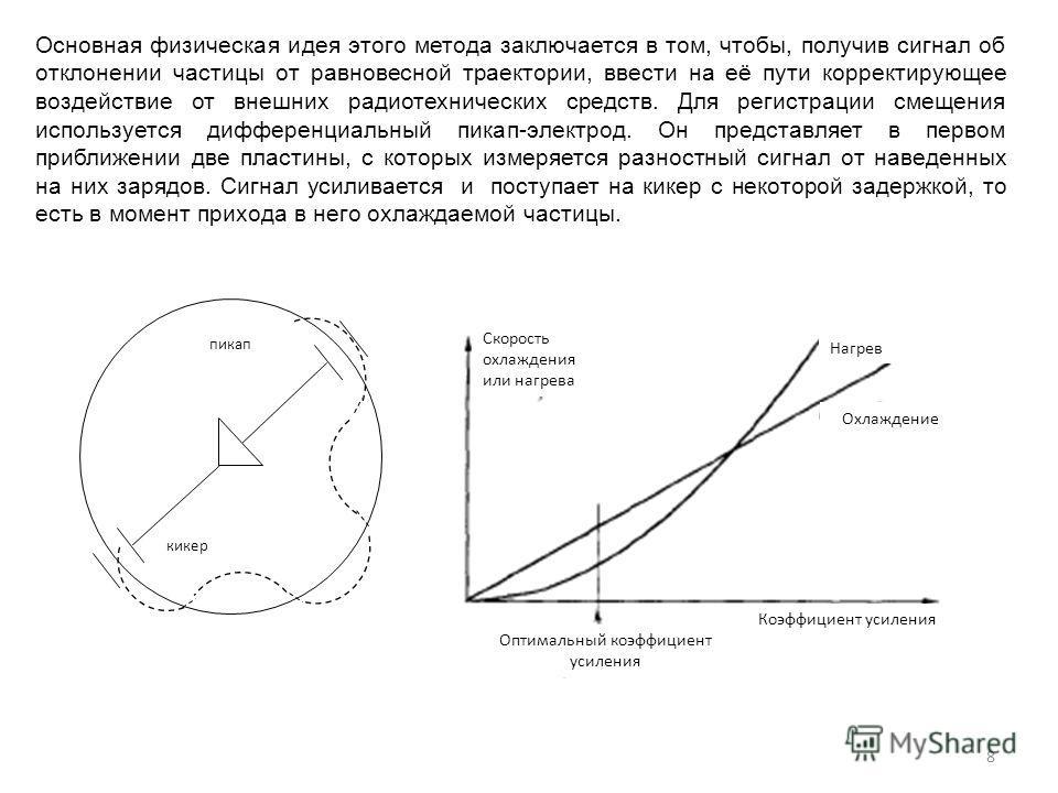 8 Основная физическая идея этого метода заключается в том, чтобы, получив сигнал об отклонении частицы от равновесной траектории, ввести на её пути корректирующее воздействие от внешних радиотехнических средств. Для регистрации смещения используется