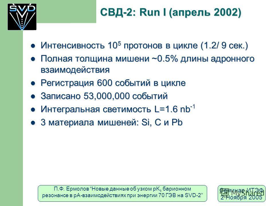П.Ф. Ермолов Новые данные об узком pK s барионном резонансе в рА-взаимодействиях при энергии 70 ГЭВ на SVD-2 Семинар ИТЭФ 2 Ноября 2005 СВД-2: Run I (апрель 2002) Интенсивность 10 5 протонов в цикле (1.2/ 9 сек.) Интенсивность 10 5 протонов в цикле (
