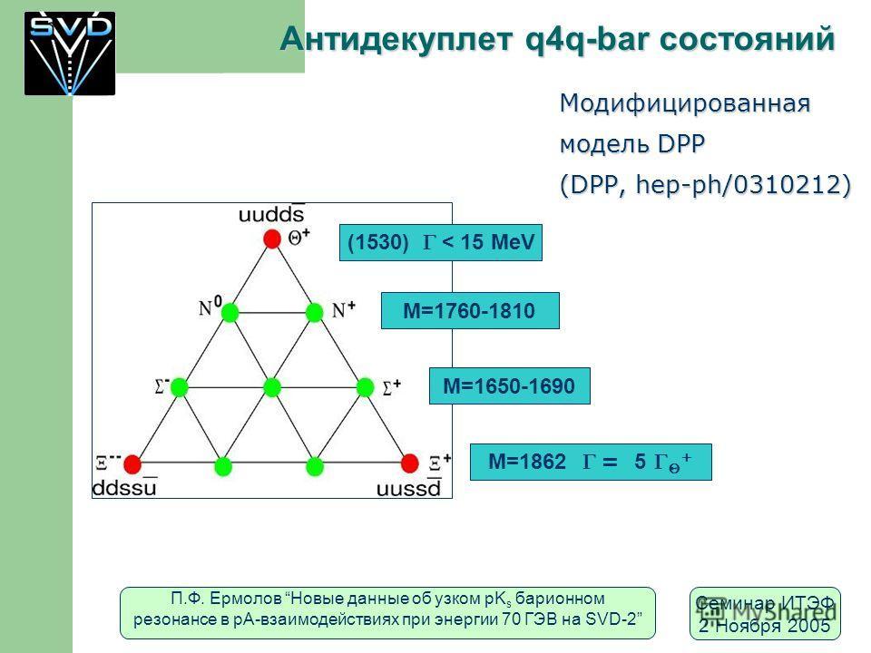 П.Ф. Ермолов Новые данные об узком pK s барионном резонансе в рА-взаимодействиях при энергии 70 ГЭВ на SVD-2 Семинар ИТЭФ 2 Ноября 2005 Антидекуплет q4q-bar состояний Модифицированная модель DPP (DPP, hep-ph/0310212) (1530) < 15 MeV M=1760-1810 M=165