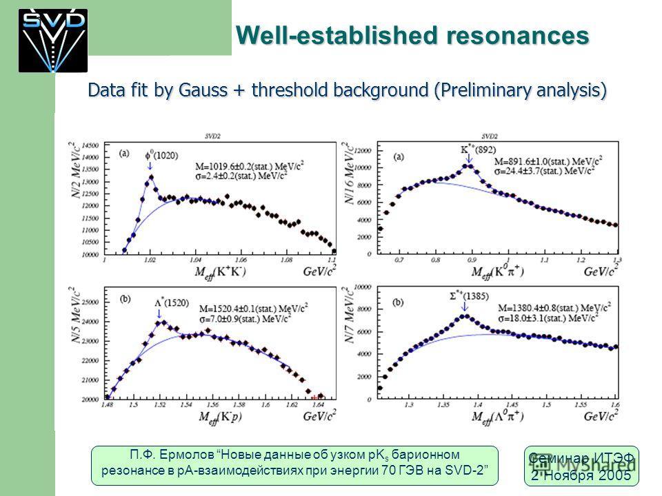 П.Ф. Ермолов Новые данные об узком pK s барионном резонансе в рА-взаимодействиях при энергии 70 ГЭВ на SVD-2 Семинар ИТЭФ 2 Ноября 2005 Well-established resonances Data fit by Gauss + threshold background (Preliminary analysis)