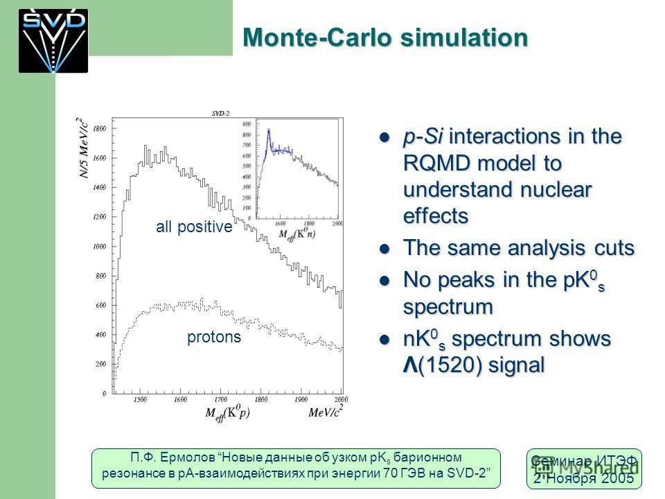 П.Ф. Ермолов Новые данные об узком pK s барионном резонансе в рА-взаимодействиях при энергии 70 ГЭВ на SVD-2 Семинар ИТЭФ 2 Ноября 2005 Monte-Carlo simulation p-Si interactions in the RQMD model to understand nuclear effects p-Si interactions in the