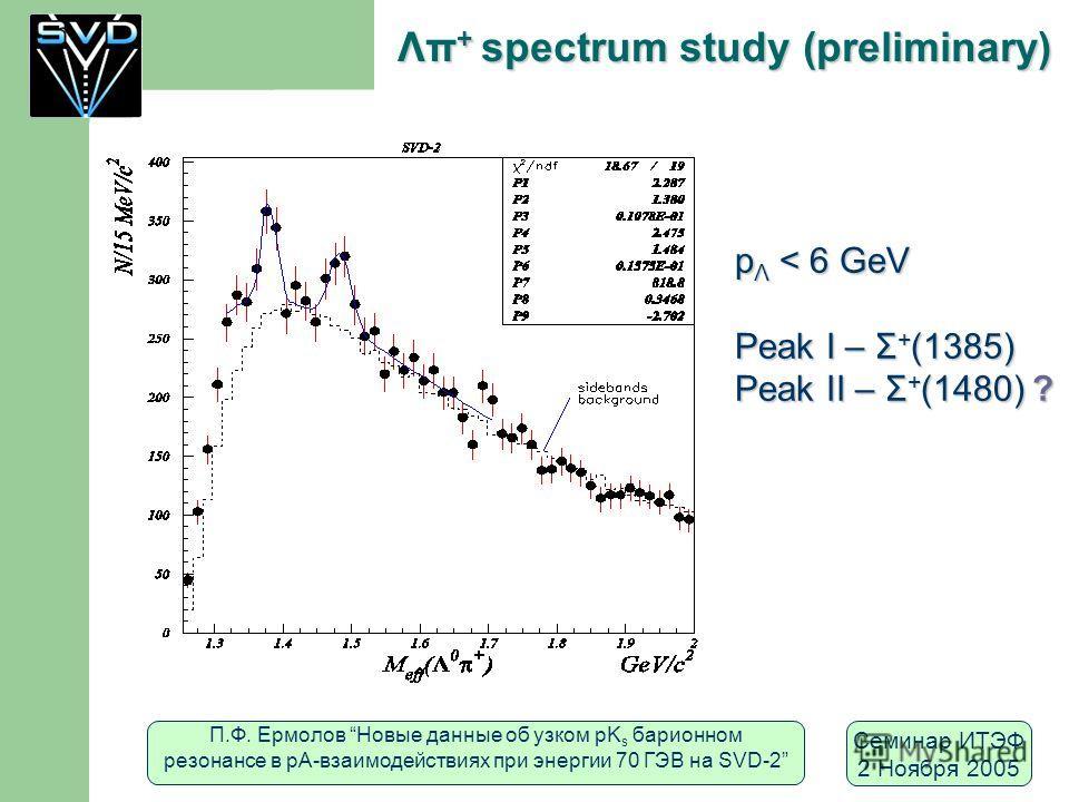 П.Ф. Ермолов Новые данные об узком pK s барионном резонансе в рА-взаимодействиях при энергии 70 ГЭВ на SVD-2 Семинар ИТЭФ 2 Ноября 2005 Λπ + spectrum study (preliminary) p Λ < 6 GeV Peak I – Σ + (1385) Peak II – Σ + (1480) ?