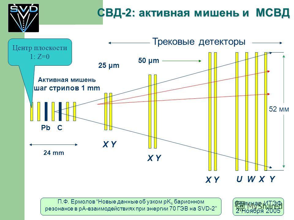 П.Ф. Ермолов Новые данные об узком pK s барионном резонансе в рА-взаимодействиях при энергии 70 ГЭВ на SVD-2 Семинар ИТЭФ 2 Ноября 2005 СВД-2: активная мишень и МСВД Трековые детекторы X Y U W X Y Активная мишень шаг стрипов 1 mm PbC 25 μm 50 μm X Y