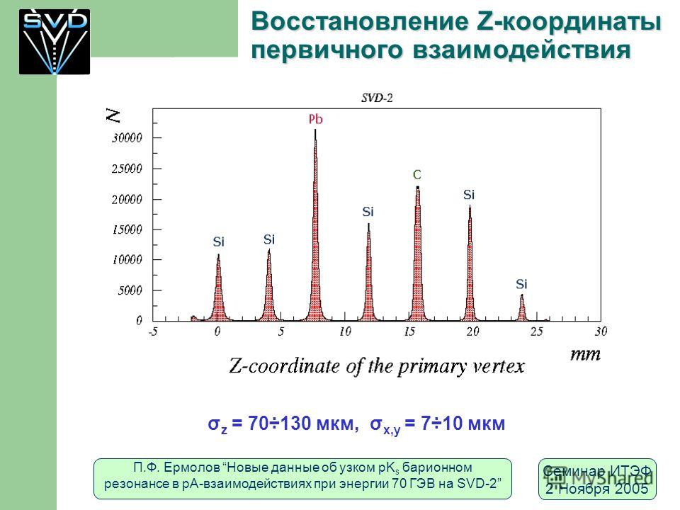 П.Ф. Ермолов Новые данные об узком pK s барионном резонансе в рА-взаимодействиях при энергии 70 ГЭВ на SVD-2 Семинар ИТЭФ 2 Ноября 2005 Восстановление Z-координаты первичного взаимодействия σ z = 70÷130 мкм, σ x,y = 7÷10 мкм