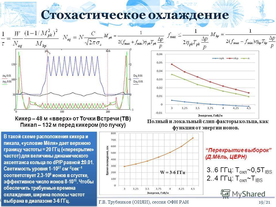 Стохастическое охлаждение Полный и локальный слип-факторы кольца, как функция от энергии ионов. W = 3-6 ГГц Перекрытие выборок (Д.Мёль, ЦЕРН) 3..6 ГГц: T охл ~0,5T IBS 2..4 ГГц: T охл ~T IBS 19/21Г.В. Трубников (ОИЯИ), сессия ОФН РАН Кикер – 48 м «вв