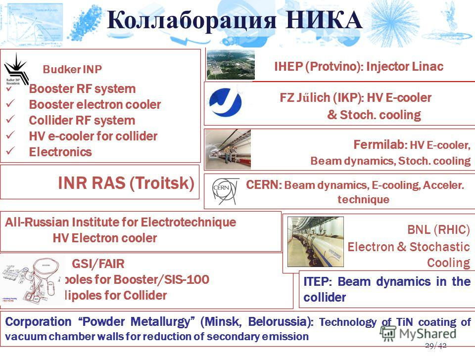 29 Budker INP Booster RF system Booster electron cooler Collider RF system HV e-cooler for collider Electronics Corporation Powder Metallurgy (Minsk, Belorussia): Technology of TiN coating of vacuum chamber walls for reduction of secondary emission G