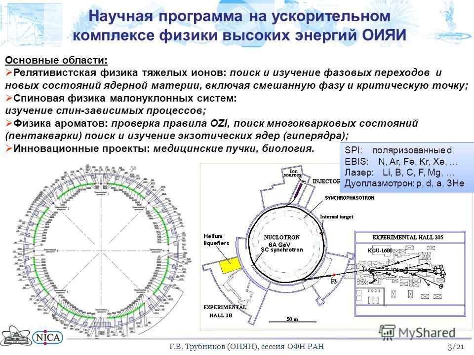 Основные области: Релятивистская физика тяжелых ионов: поиск и изучение фазовых переходов и новых состояний ядерной материи, включая смешанную фазу и критическую точку; Спиновая физика малонуклонных систем: изучение спин-зависимых процессов; Физика а