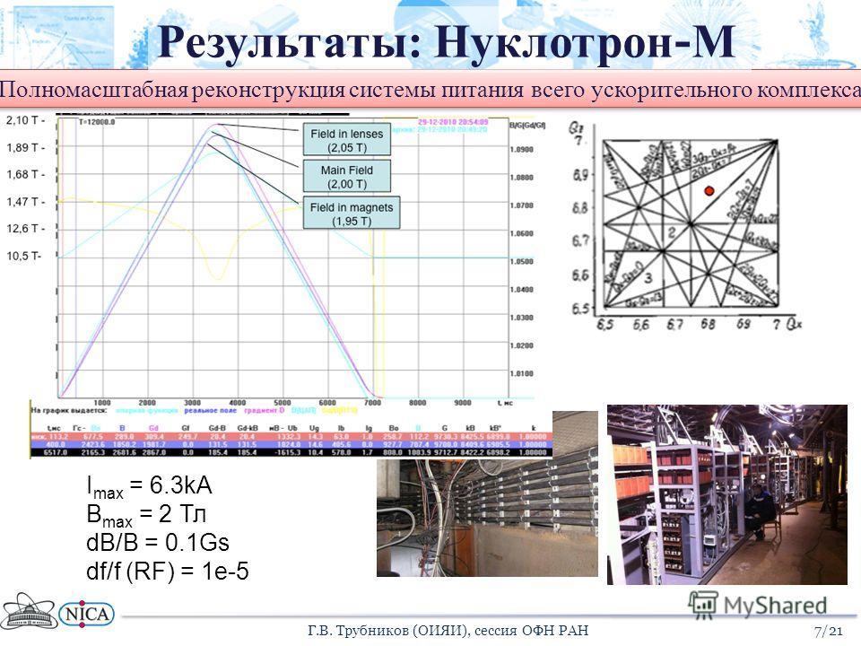 Полномасштабная реконструкция системы питания всего ускорительного комплекса Результаты: Нуклотрон - М I max = 6.3kA B max = 2 Тл dB/B = 0.1Gs df/f (RF) = 1e-5 7/21Г.В. Трубников (ОИЯИ), сессия ОФН РАН