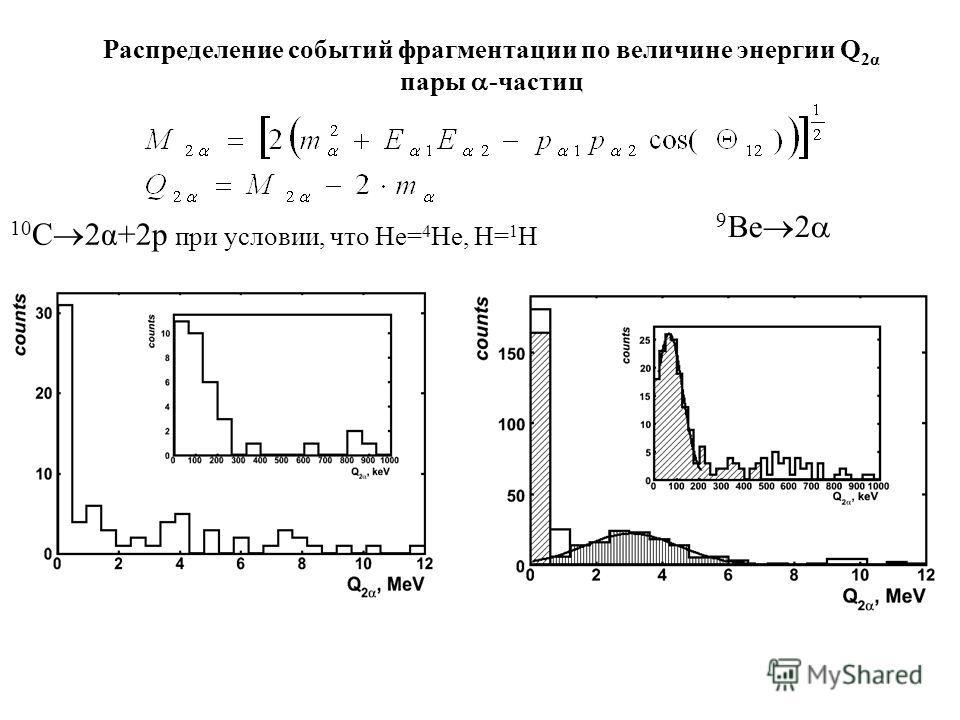 9 Be 2 10 С 2α+2p при условии, что He= 4 He, H= 1 H Распределение событий фрагментации по величине энергии Q 2α пары -частиц