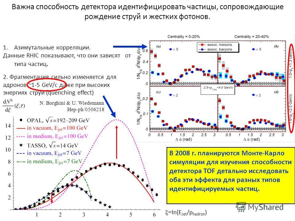 N. Borghini & U. Wiedemann Hep-ph/0506218 = ln(E Jet /p hadron ) В 2008 г. планируются Монте-Карло симуляции для изучения способности детектора TOF детально исследовать оба эти эффекта для разных типов идентифицируемых частиц. Важна способность детек