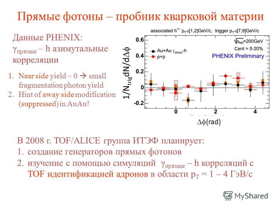Прямые фотоны – пробник кварковой материи Данные PHENIX: γ прямые – h азимутальные корреляции 1.Near side yield ~ 0 small fragmentation photon yield 2.Hint of away side modification (suppressed) in AuAu! (rad) В 2008 г. TOF/ALICE группа ИТЭФ планируе