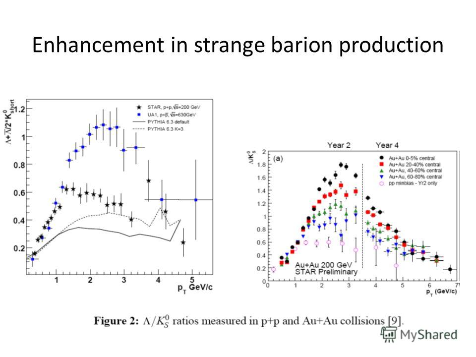 Enhancement in strange barion production