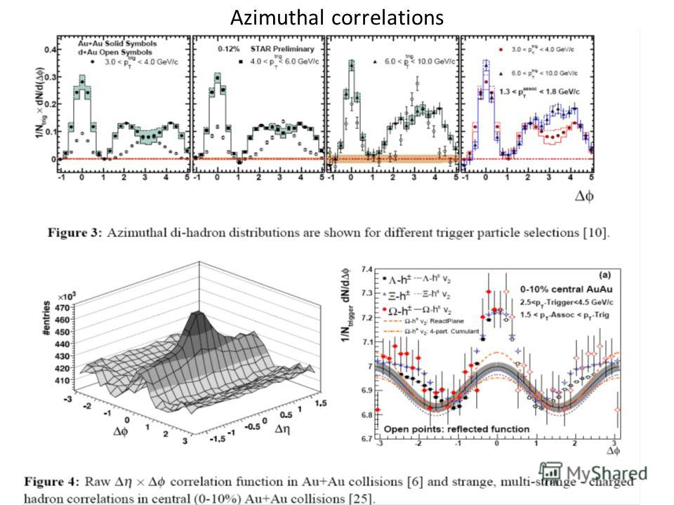 Azimuthal correlations