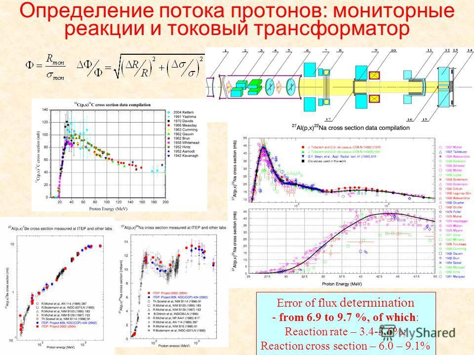 Определение потока протонов: мониторные реакции и токовый трансформатор Error of flux determination - from 6.9 to 9.7 %, of which: Reaction rate – 3.4-3.6%; Reaction cross section – 6.0 – 9.1%