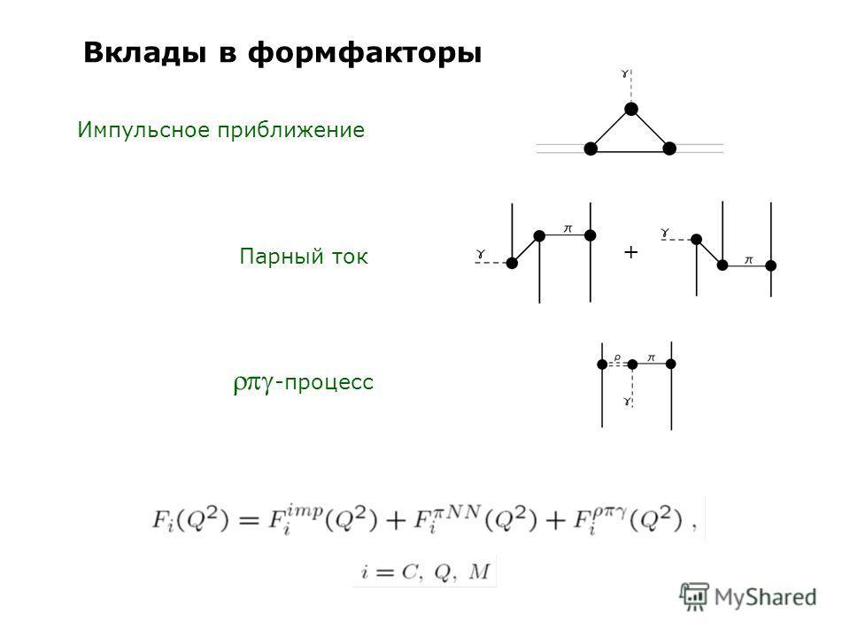 Вклады в формфакторы Импульсное приближение Парный ток + -процесс