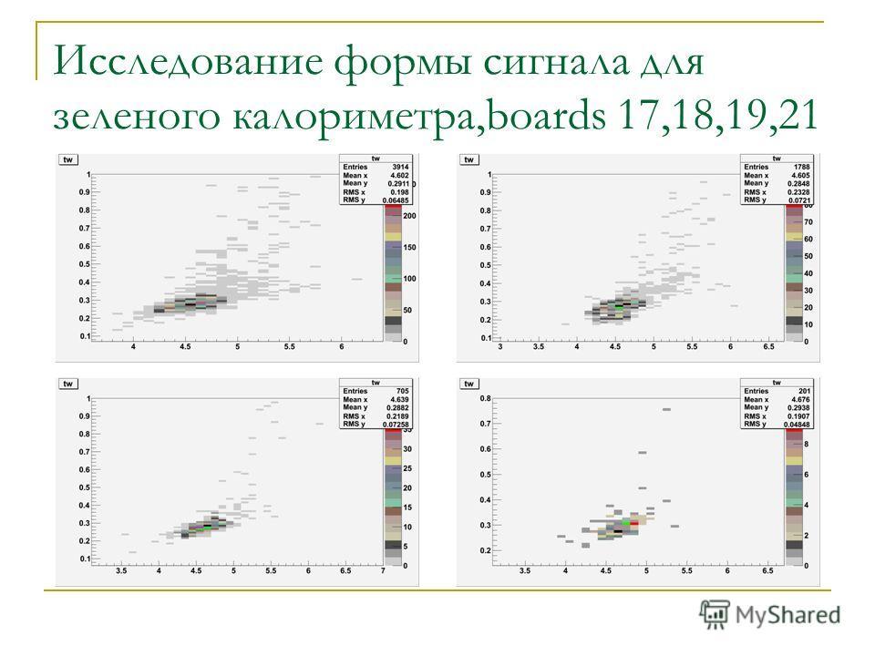 Исследование формы сигнала для зеленого калориметра,boards 17,18,19,21